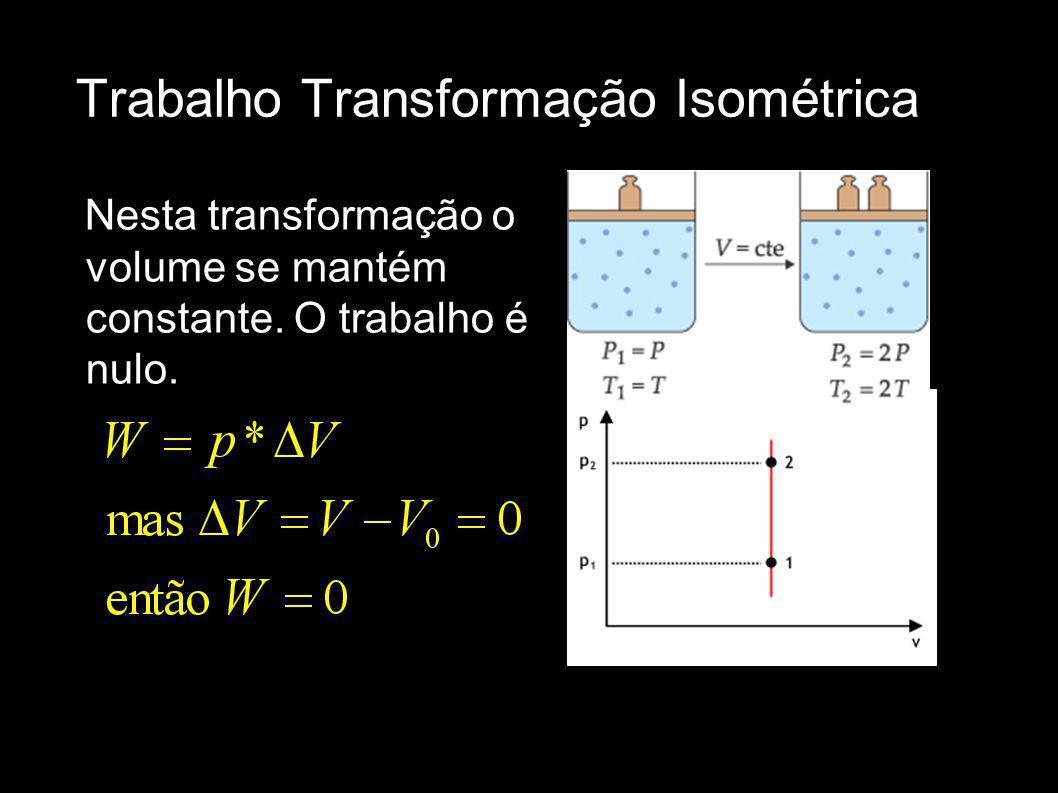 Trabalho Transformação Isométrica Nesta transformação o volume se mantém constante. O trabalho é nulo.