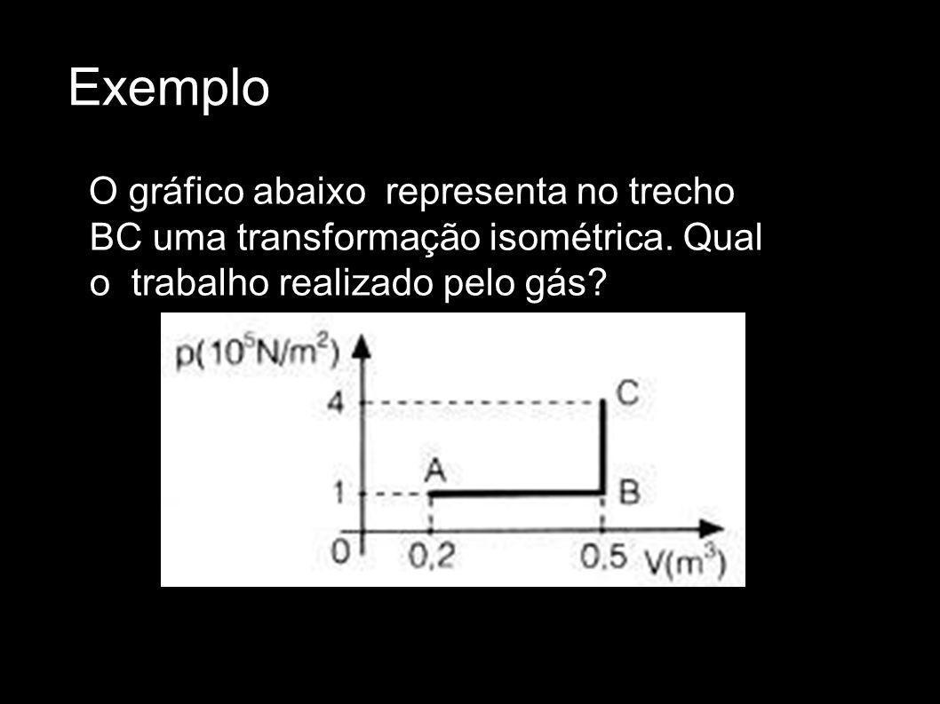 Exemplo O gráfico abaixo representa no trecho BC uma transformação isométrica. Qual o trabalho realizado pelo gás?