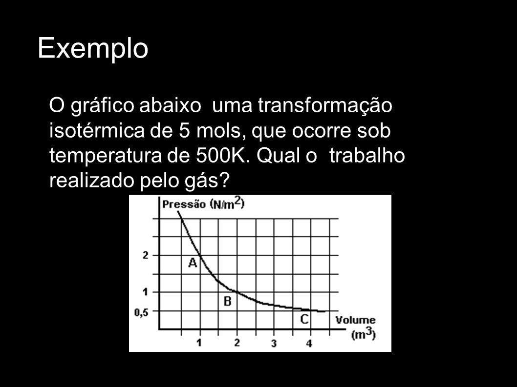 Exemplo O gráfico abaixo uma transformação isotérmica de 5 mols, que ocorre sob temperatura de 500K. Qual o trabalho realizado pelo gás?