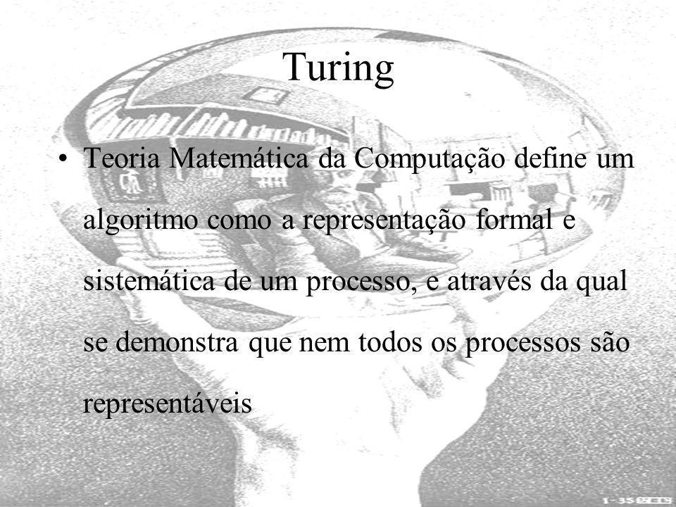 Turing Teoria Matemática da Computação define um algoritmo como a representação formal e sistemática de um processo, e através da qual se demonstra qu