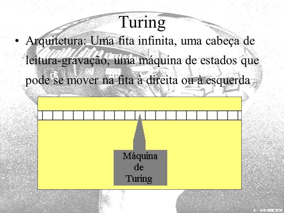 Turing Arquitetura: Uma fita infinita, uma cabeça de leitura-gravação, uma máquina de estados que pode se mover na fita à direita ou à esquerda