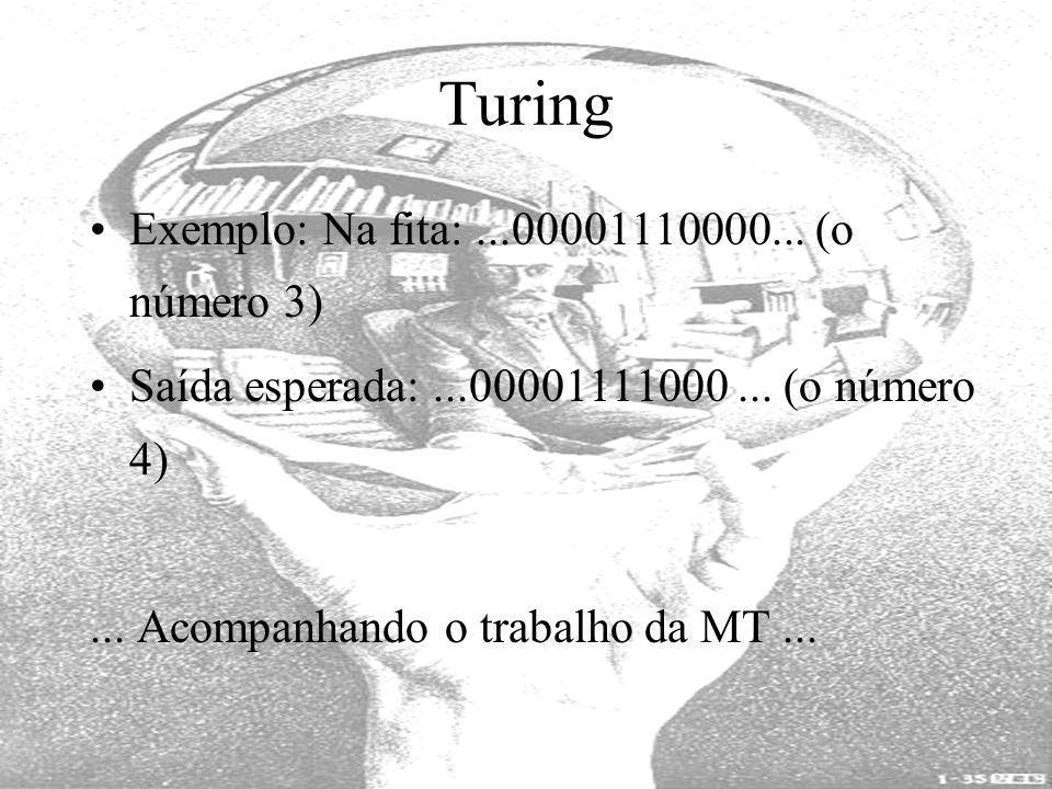 Turing Exemplo: Na fita:...00001110000... (o número 3) Saída esperada:...00001111000... (o número 4)... Acompanhando o trabalho da MT...