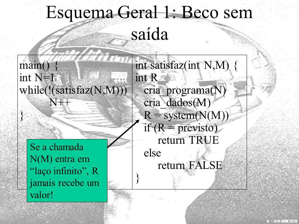 int satisfaz(int N,M) { int R cria_programa(N) cria_dados(M) R = system(N(M)) if (R = previsto) return TRUE else return FALSE } main() { int N=1 while