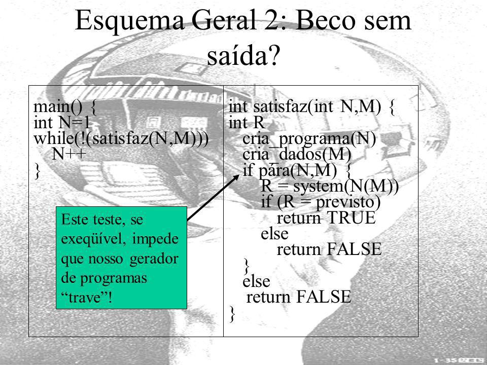 int satisfaz(int N,M) { int R cria_programa(N) cria_dados(M) if pára(N,M) { R = system(N(M)) if (R = previsto) return TRUE else return FALSE } else re