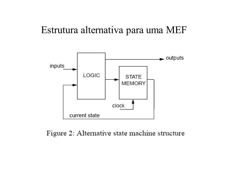 Estrutura alternativa para uma MEF