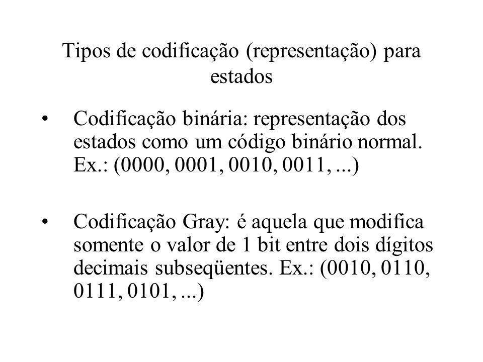 Tipos de codificação (representação) para estados Codificação binária: representação dos estados como um código binário normal. Ex.: (0000, 0001, 0010