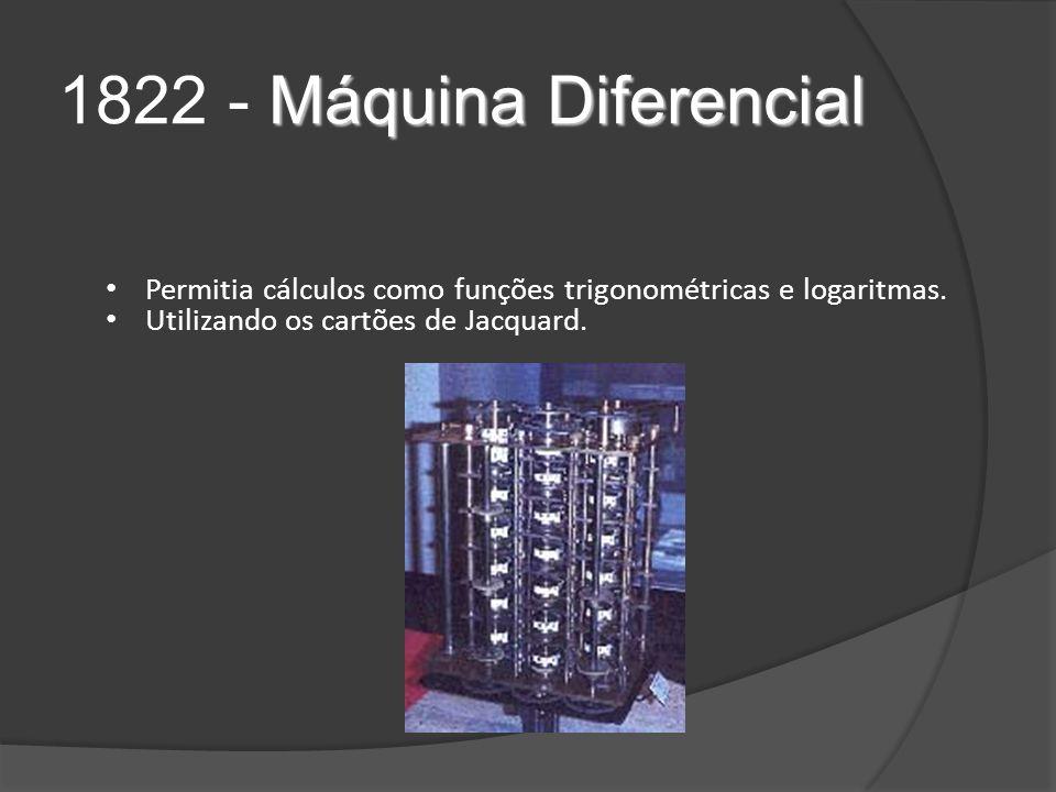Máquina Diferencial 1822 - Máquina Diferencial Permitia cálculos como funções trigonométricas e logaritmas.