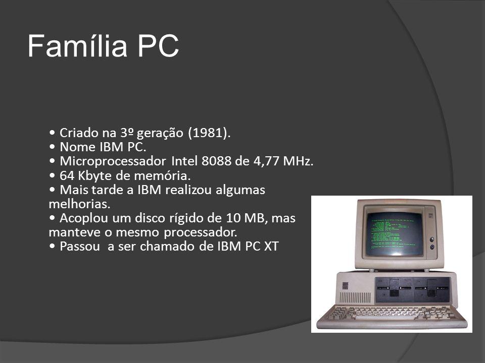 Família PC Criado na 3º geração (1981).Nome IBM PC.