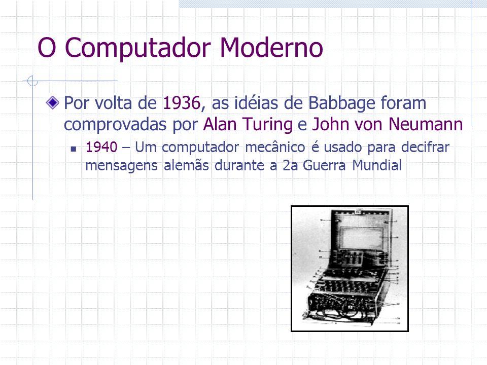 O Computador Moderno Por volta de 1936, as idéias de Babbage foram comprovadas por Alan Turing e John von Neumann 1940 – Um computador mecânico é usad