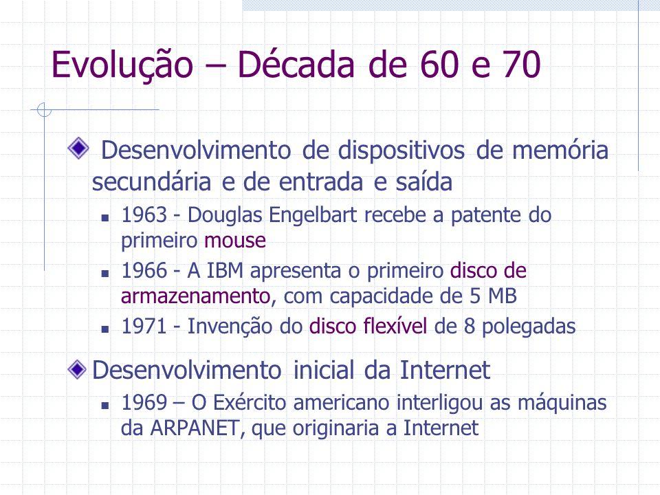 Evolução – Década de 60 e 70 Desenvolvimento de dispositivos de memória secundária e de entrada e saída 1963 - Douglas Engelbart recebe a patente do p