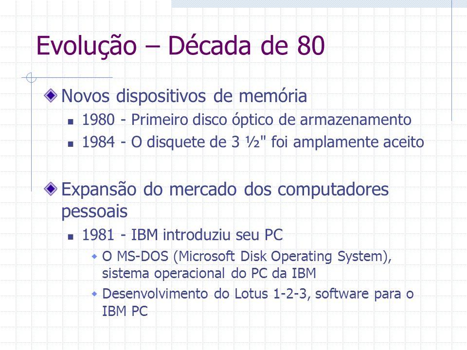 Novos dispositivos de memória 1980 - Primeiro disco óptico de armazenamento 1984 - O disquete de 3 ½