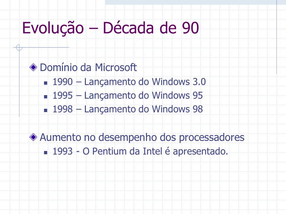 Domínio da Microsoft 1990 – Lançamento do Windows 3.0 1995 – Lançamento do Windows 95 1998 – Lançamento do Windows 98 Aumento no desempenho dos proces