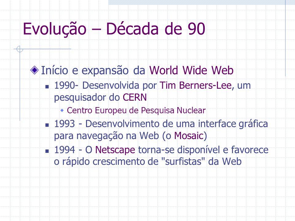 Início e expansão da World Wide Web 1990- Desenvolvida por Tim Berners-Lee, um pesquisador do CERN Centro Europeu de Pesquisa Nuclear 1993 - Desenvolv