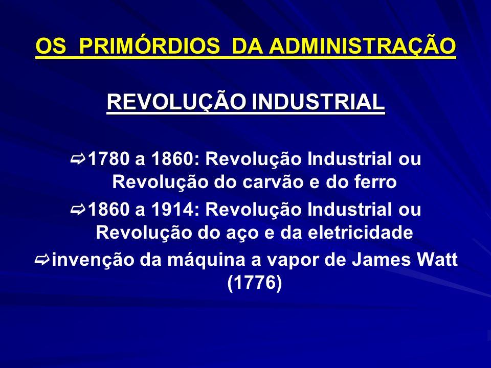 OS PRIMÓRDIOS DA ADMINISTRAÇÃO REVOLUÇÃO INDUSTRIAL 1780 a 1860: Revolução Industrial ou Revolução do carvão e do ferro 1860 a 1914: Revolução Industrial ou Revolução do aço e da eletricidade invenção da máquina a vapor de James Watt (1776)