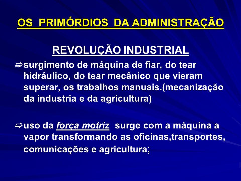 OS PRIMÓRDIOS DA ADMINISTRAÇÃO REVOLUÇÃO INDUSTRIAL surgimento de máquina de fiar, do tear hidráulico, do tear mecânico que vieram superar, os trabalh
