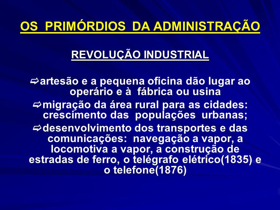OS PRIMÓRDIOS DA ADMINISTRAÇÃO REVOLUÇÃO INDUSTRIAL artesão e a pequena oficina dão lugar ao operário e à fábrica ou usina migração da área rural para
