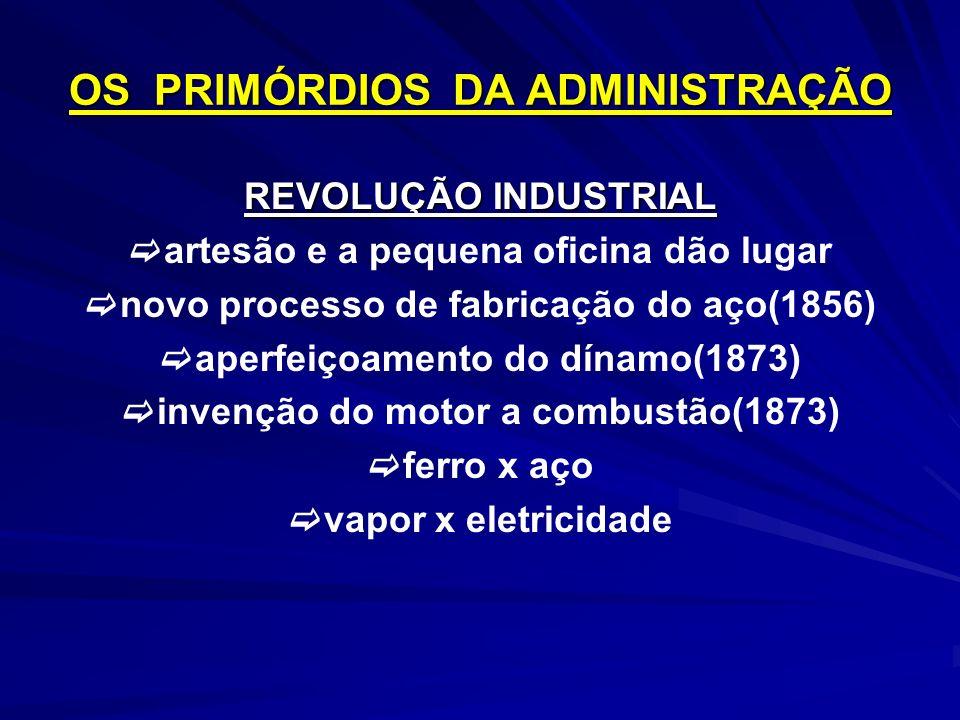 OS PRIMÓRDIOS DA ADMINISTRAÇÃO REVOLUÇÃO INDUSTRIAL artesão e a pequena oficina dão lugar novo processo de fabricação do aço(1856) aperfeiçoamento do dínamo(1873) invenção do motor a combustão(1873) ferro x aço vapor x eletricidade