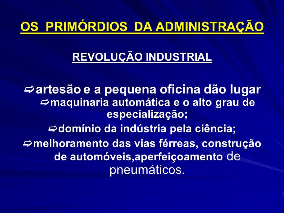 OS PRIMÓRDIOS DA ADMINISTRAÇÃO REVOLUÇÃO INDUSTRIAL artesão e a pequena oficina dão lugar maquinaria automática e o alto grau de especialização; domín