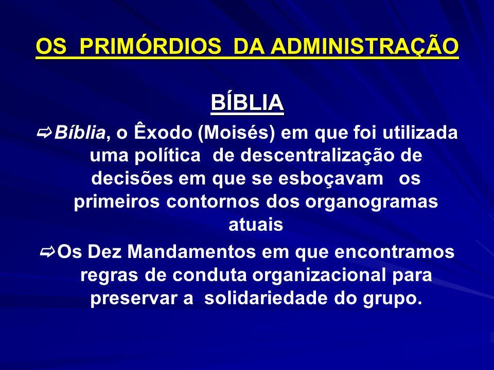 OS PRIMÓRDIOS DA ADMINISTRAÇÃO BÍBLIA Bíblia, o Êxodo (Moisés) em que foi utilizada uma política de descentralização de decisões em que se esboçavam o