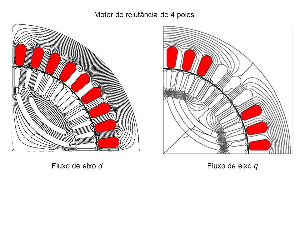 Fluxo de eixo dFluxo de eixo q Motor de relutância de 4 polos