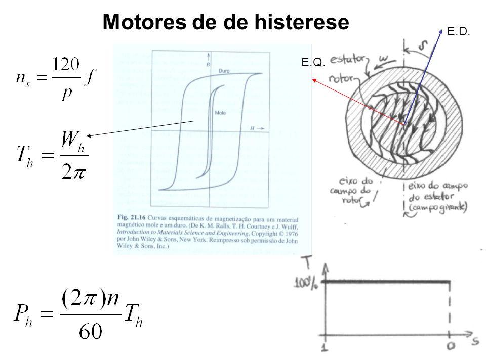 Motores de de histerese E.D. E.Q.