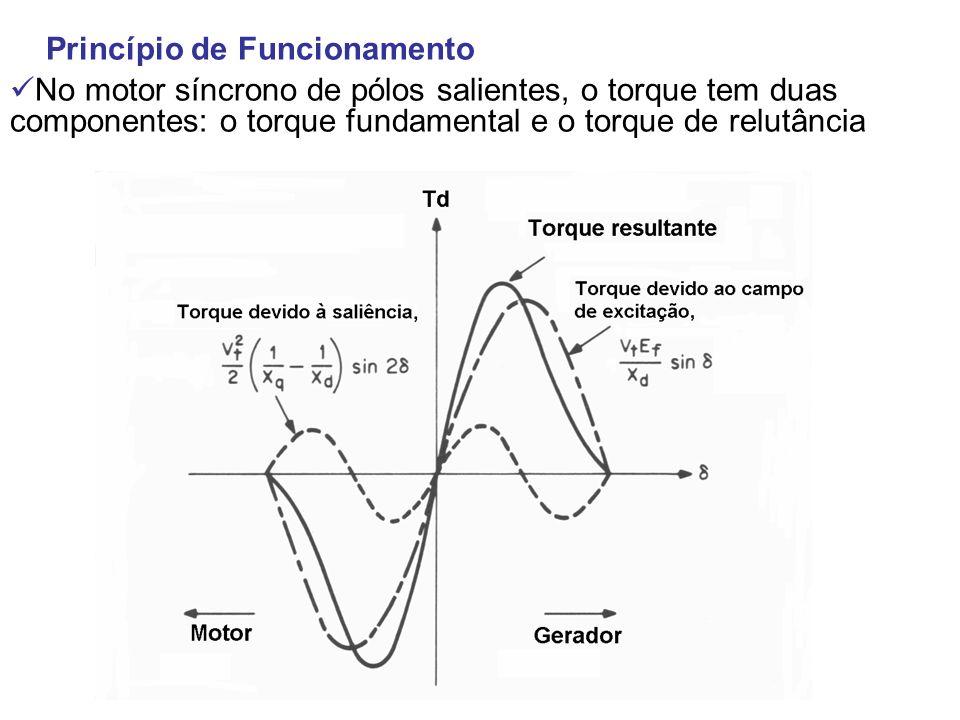 Princípio de Funcionamento No motor síncrono de pólos salientes, o torque tem duas componentes: o torque fundamental e o torque de relutância