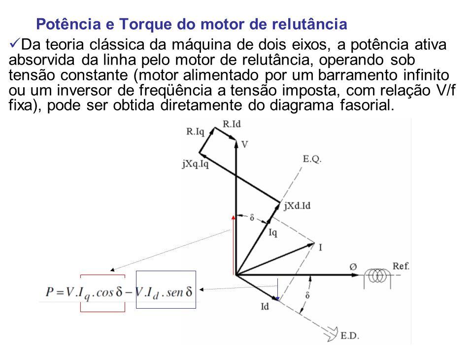 Potência e Torque do motor de relutância Da teoria clássica da máquina de dois eixos, a potência ativa absorvida da linha pelo motor de relutância, op