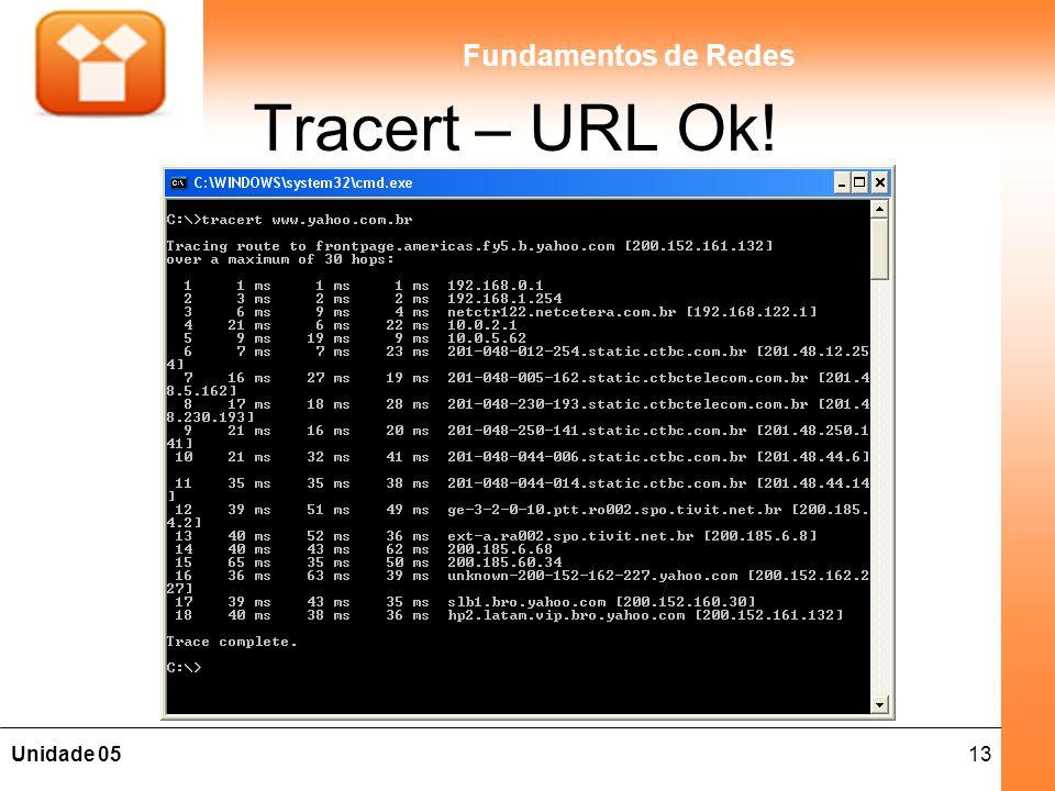 13Unidade 05 Fundamentos de Redes Tracert – URL Ok!