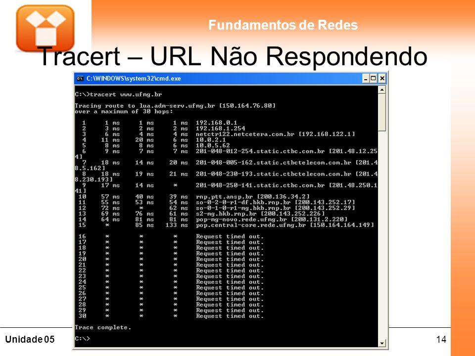 14Unidade 05 Fundamentos de Redes Tracert – URL Não Respondendo