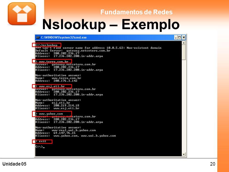 20Unidade 05 Fundamentos de Redes Nslookup – Exemplo