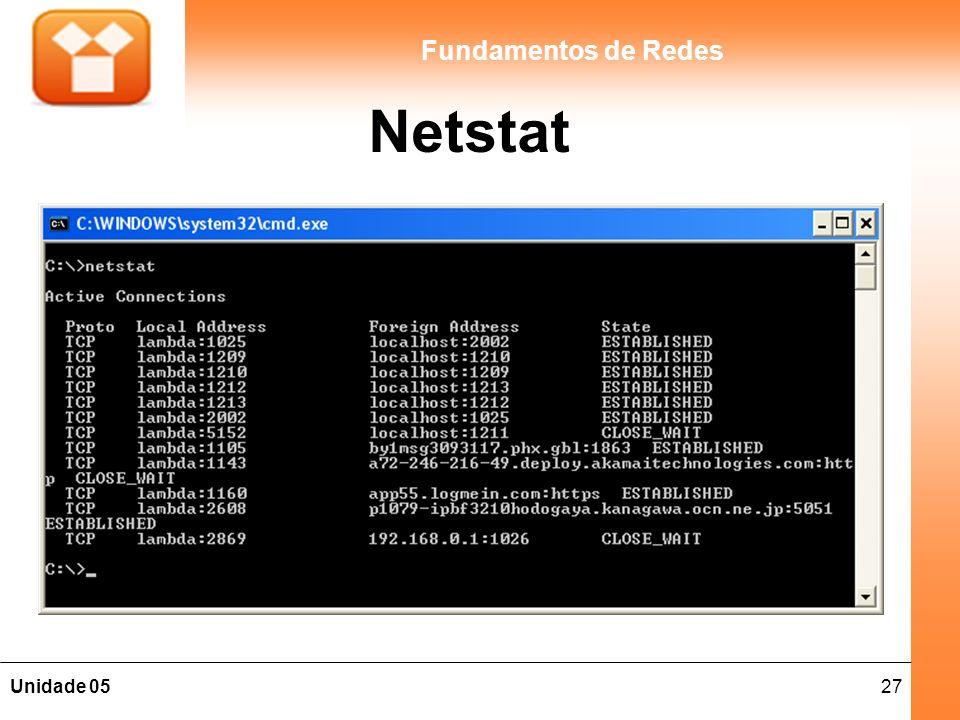 27Unidade 05 Fundamentos de Redes Netstat