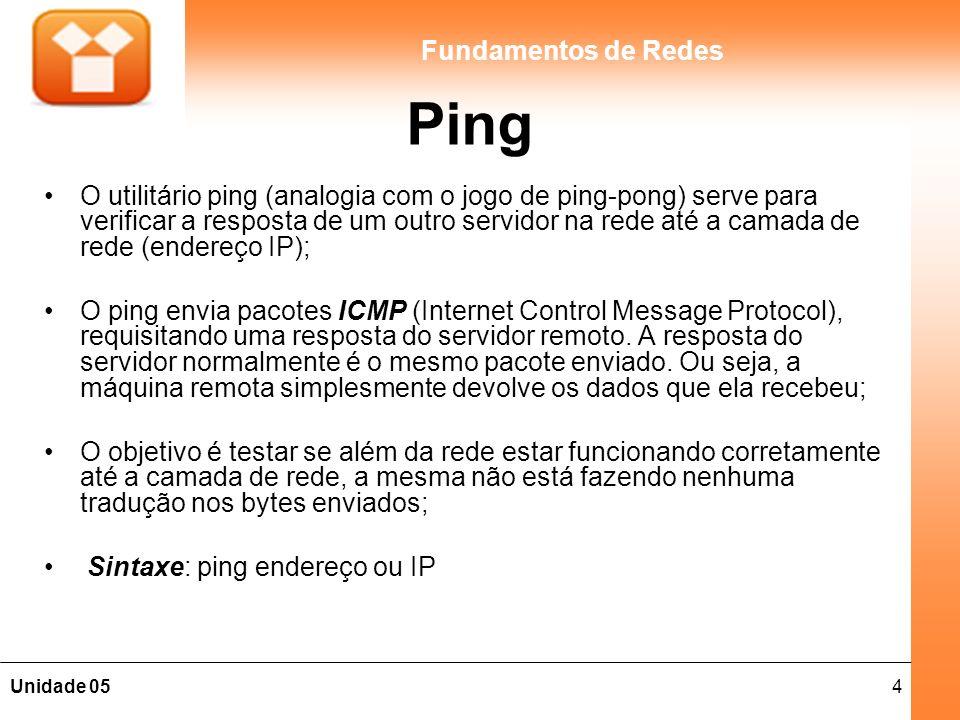 4Unidade 05 Fundamentos de Redes Ping O utilitário ping (analogia com o jogo de ping-pong) serve para verificar a resposta de um outro servidor na red