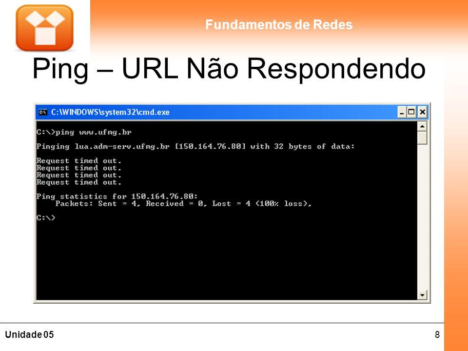 8Unidade 05 Fundamentos de Redes Ping – URL Não Respondendo