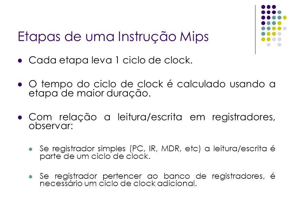 Etapas de uma Instrução Mips Cada etapa leva 1 ciclo de clock. O tempo do ciclo de clock é calculado usando a etapa de maior duração. Com relação a le