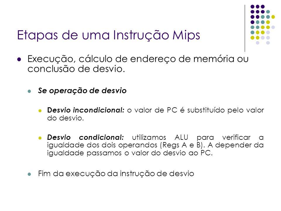 Etapas de uma Instrução Mips Execução, cálculo de endereço de memória ou conclusão de desvio. Se operação de desvio D esvio incondicional: o valor de
