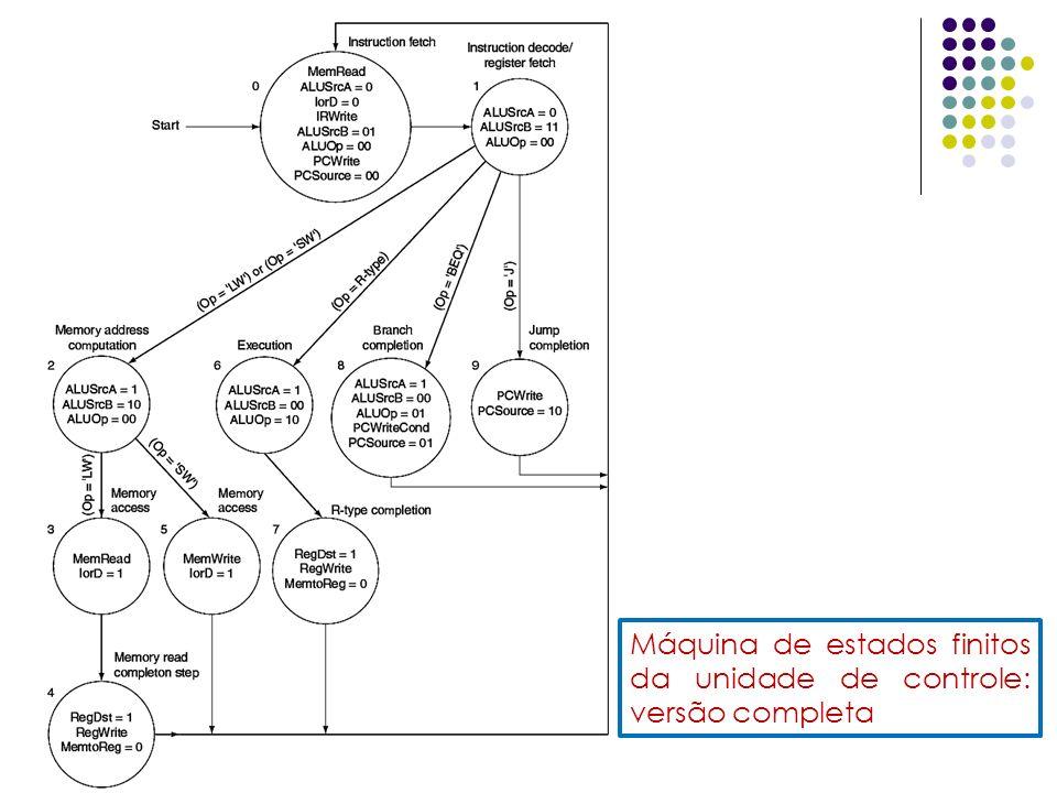 Máquina de estados finitos da unidade de controle: versão completa