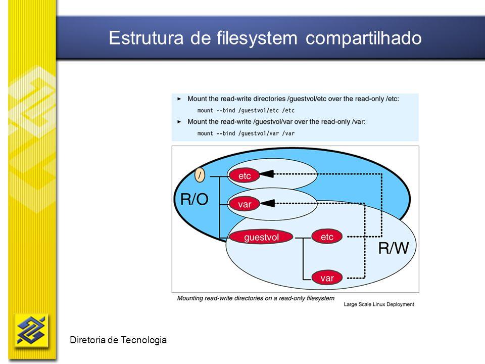 Diretoria de Tecnologia Estrutura de filesystem compartilhado
