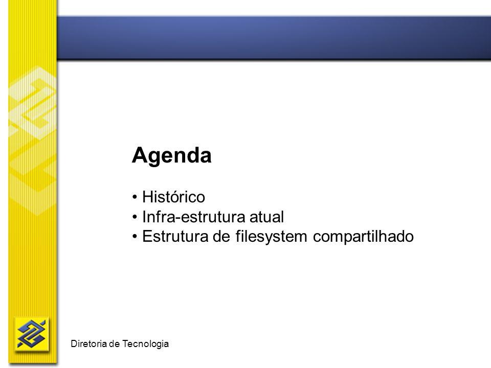 Diretoria de Tecnologia Agenda Histórico Infra-estrutura atual Estrutura de filesystem compartilhado