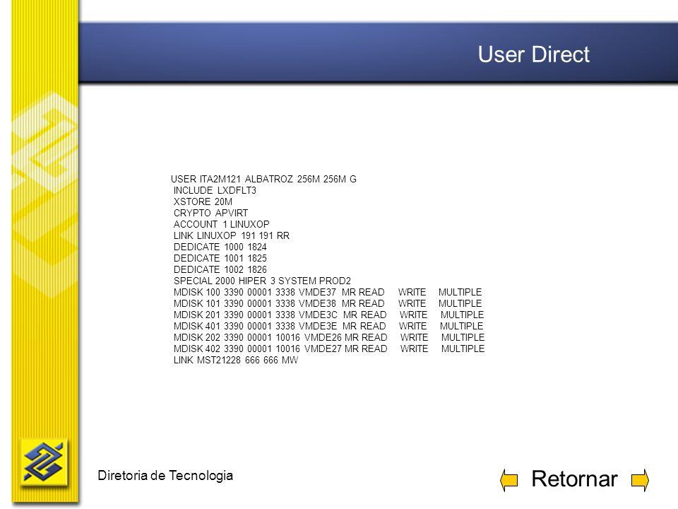 Diretoria de Tecnologia USER ITA2M121 ALBATROZ 256M 256M G INCLUDE LXDFLT3 XSTORE 20M CRYPTO APVIRT ACCOUNT 1 LINUXOP LINK LINUXOP 191 191 RR DEDICATE