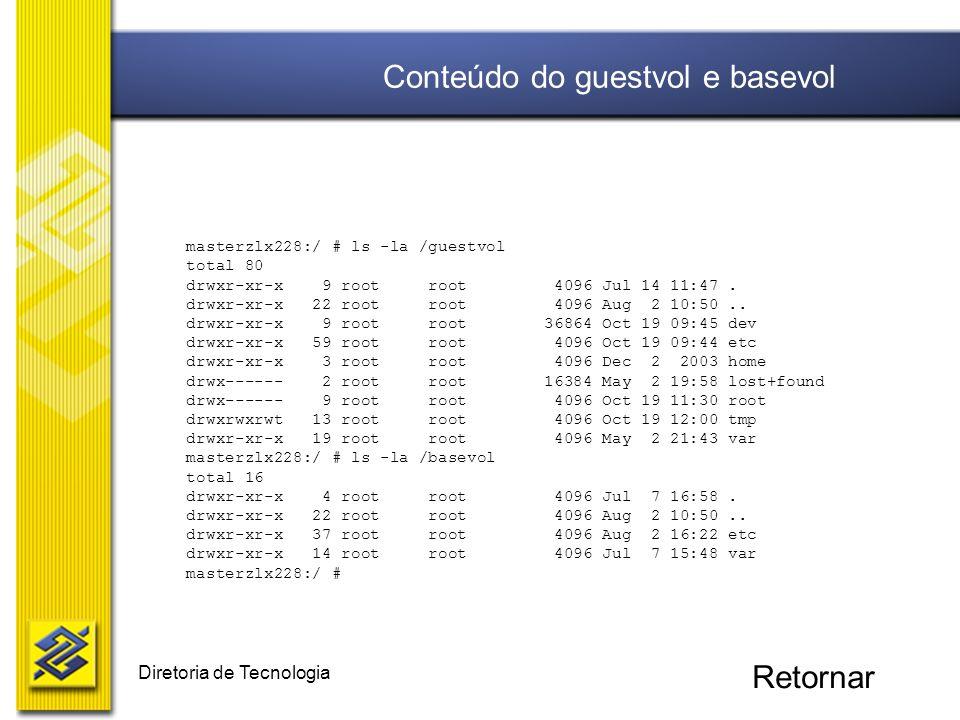 Diretoria de Tecnologia masterzlx228:/ # ls -la /guestvol total 80 drwxr-xr-x 9 root root 4096 Jul 14 11:47. drwxr-xr-x 22 root root 4096 Aug 2 10:50.