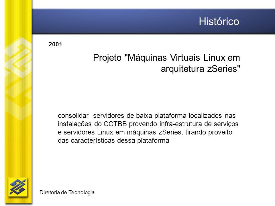 Diretoria de Tecnologia Projeto