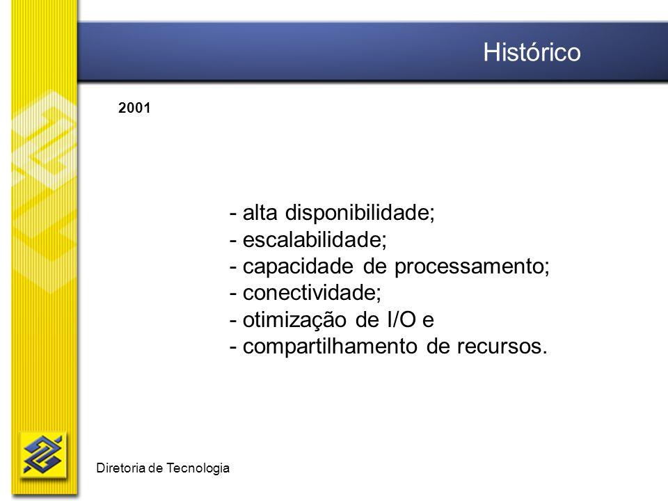 Diretoria de Tecnologia - alta disponibilidade; - escalabilidade; - capacidade de processamento; - conectividade; - otimização de I/O e - compartilham
