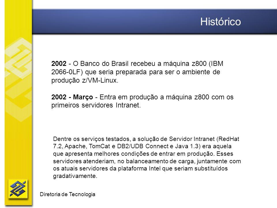 Diretoria de Tecnologia 2002 - O Banco do Brasil recebeu a máquina z800 (IBM 2066-0LF) que seria preparada para ser o ambiente de produção z/VM-Linux.