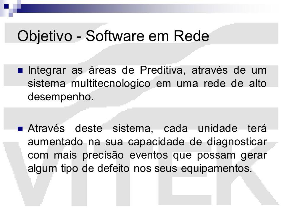 Objetivo - Software em Rede Integrar as áreas de Preditiva, através de um sistema multitecnologico em uma rede de alto desempenho. Através deste siste