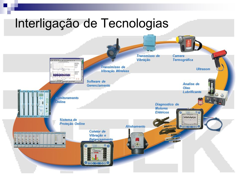 Interligação de Tecnologias Coletor de Vibração e Balanceamento Alinhamento Diagnostico de Motores Elétricos Analise de Oleo Lubrificante Ultrasom Cam