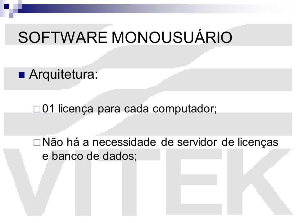 SOFTWARE MONOUSUÁRIO Arquitetura: 01 licença para cada computador; Não há a necessidade de servidor de licenças e banco de dados;