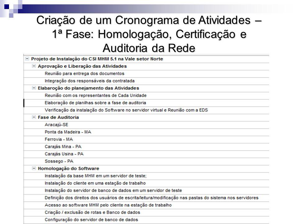 Criação de um Cronograma de Atividades – 1ª Fase: Homologação, Certificação e Auditoria da Rede