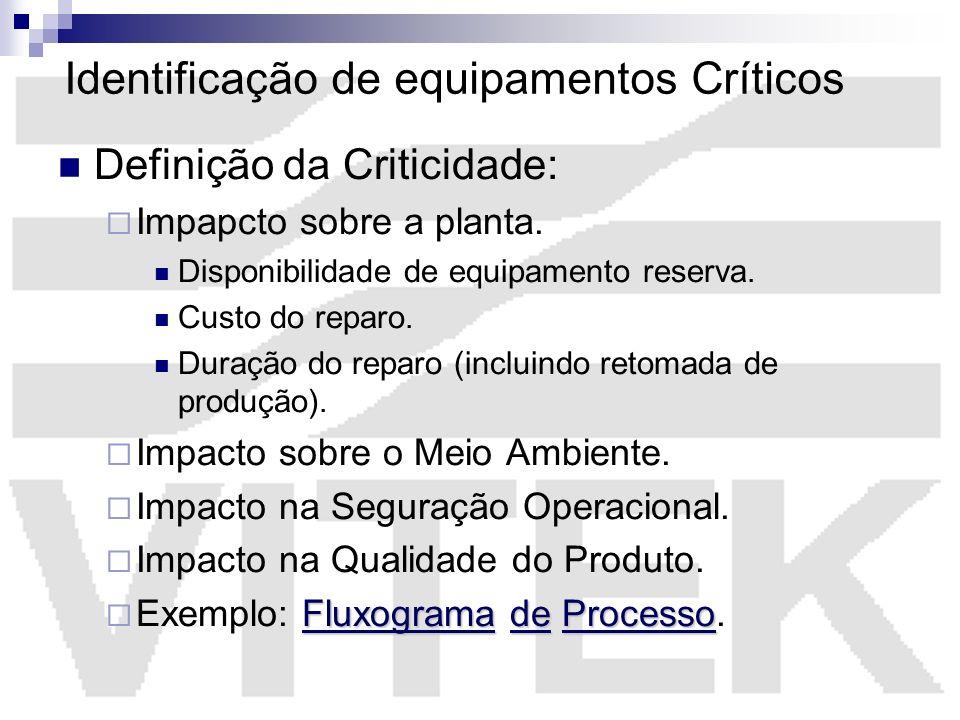 Identificação de equipamentos Críticos Definição da Criticidade: Impapcto sobre a planta. Disponibilidade de equipamento reserva. Custo do reparo. Dur
