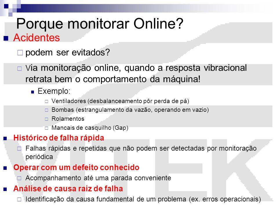 Porque monitorar Online? Acidentes podem ser evitados? V ia monitoração online, quando a resposta vibracional retrata bem o comportamento da máquina!