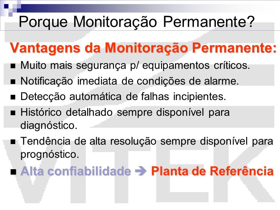 Vantagens da Monitoração Permanente: Muito mais segurança p/ equipamentos críticos. Notificação imediata de condições de alarme. Detecção automática d